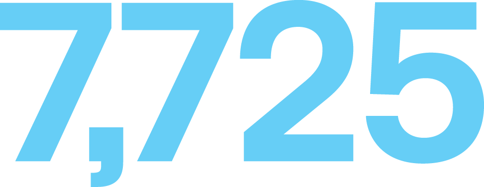 7,725